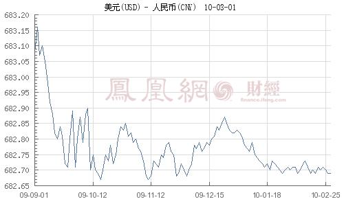 商务部发言人姚坚:人民币汇率偏低的说法没有根据